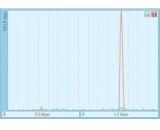 DU Meter 网络流量监视器V7.11.4757.0最新官方版