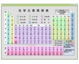 化学工具箱(化学学习辅助软件)V2.02最新官方版