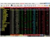 金算盘财富终端股票软件(金算盘财富终端股票软件免费下载)V2.0.0.0最新官方版